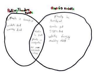 20  bacteria and protist venn diagram photosynthesis and
